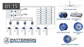 Sponsored Content: Providing Total Industrial Air Movement Solutions Since 1989