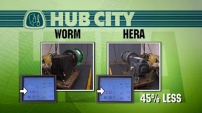 HERA® High Efficiency Right Angle Drives from Hub City™