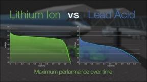 Li-ion Batteries for Material Handling