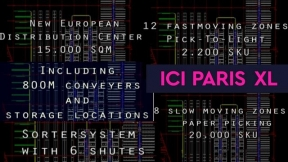 Hybrid order picking for ICI Paris XL – Luxury Perfumeries & Cosmetics