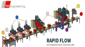 RAPID FLOW AUTOMATED FULFILLMENT