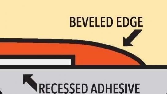 We've Got The Edge -- The Beveled Edge